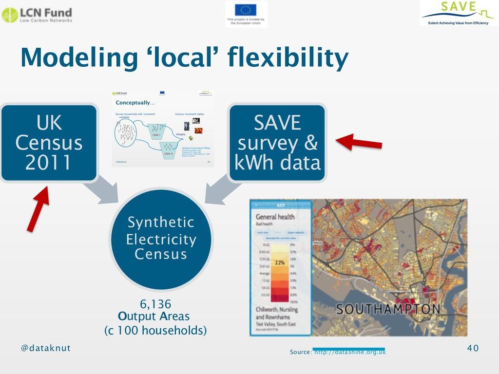 @dataknut Modeling 'local' flexibility Syntheti...