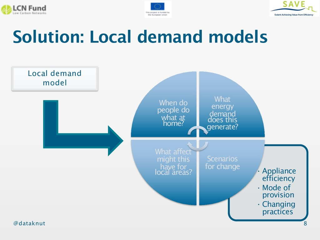 @dataknut Solution: Local demand models • Appli...