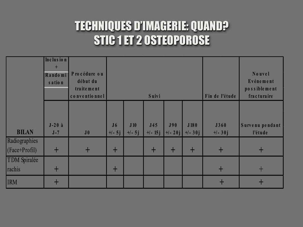 TECHNIQUES D'IMAGERIE: QUAND? STIC 1 ET 2 OSTEO...