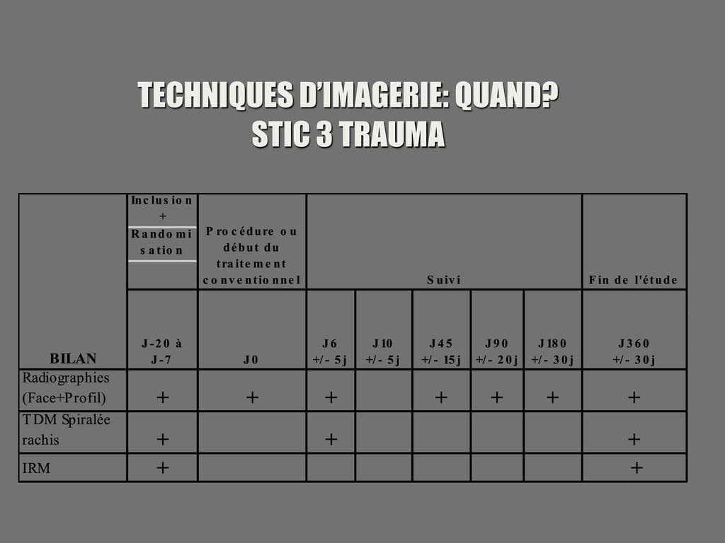TECHNIQUES D'IMAGERIE: QUAND? STIC 3 TRAUMA