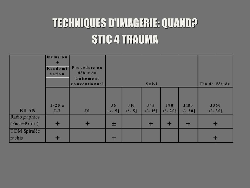 TECHNIQUES D'IMAGERIE: QUAND? STIC 4 TRAUMA