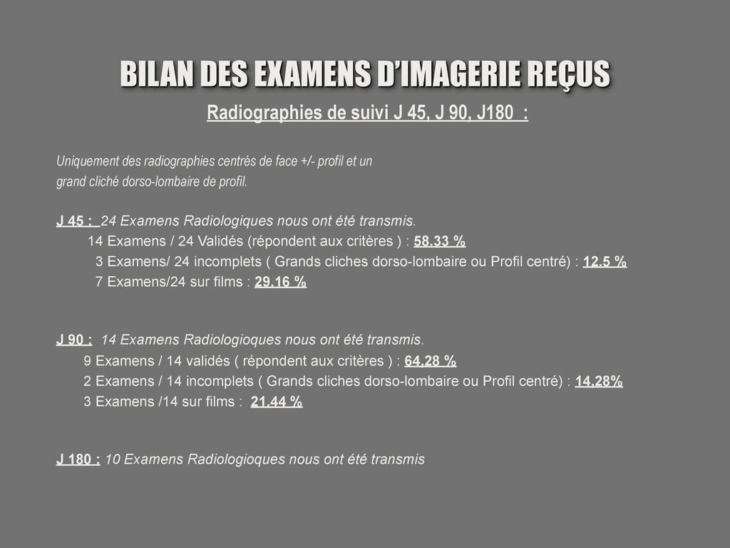 BILAN DES EXAMENS D'IMAGERIE REÇUS Radiographie...