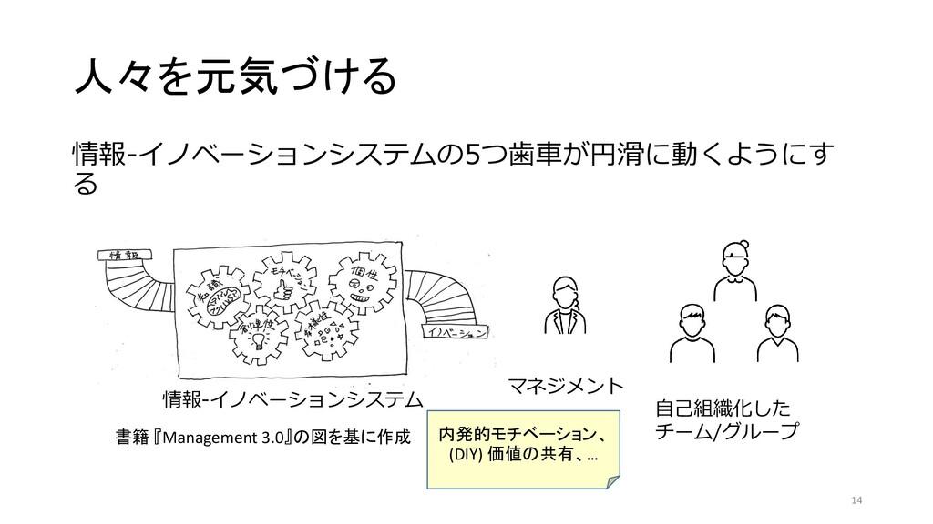 人々を元気づける 情報-イノベーションシステムの5つ歯車が円滑に動くようにす る 14 情報-...