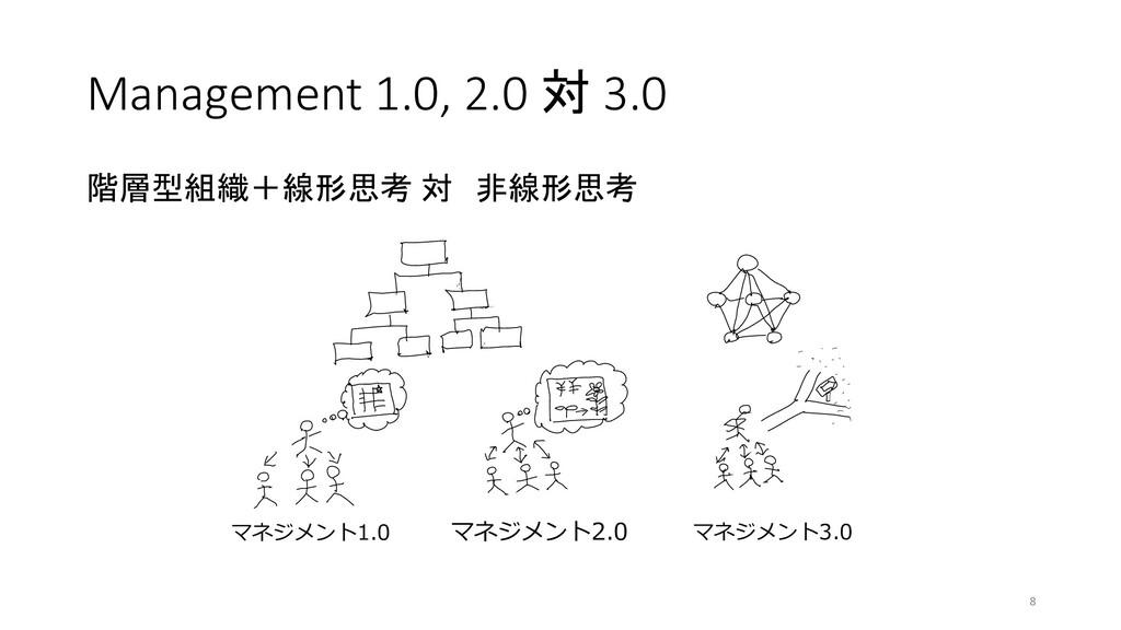 Management 1.0, 2.0 対 3.0 階層型組織+線形思考 対 非線形思考 8 ...