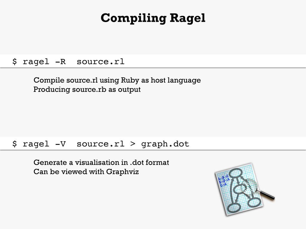 $ ragel -R source.rl Compile source.rl using Ru...
