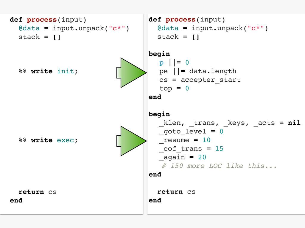 "def process(input) @data = input.unpack(""c*"") s..."