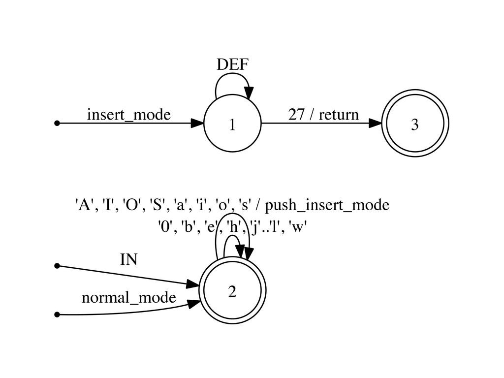 2 IN 1 insert_mode normal_mode '0', 'b', 'e', '...