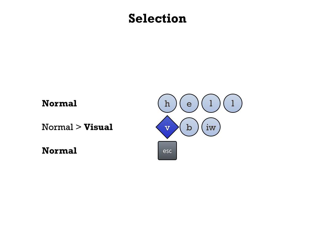 h e l l Normal Normal > Visual ␛ Normal Selecti...