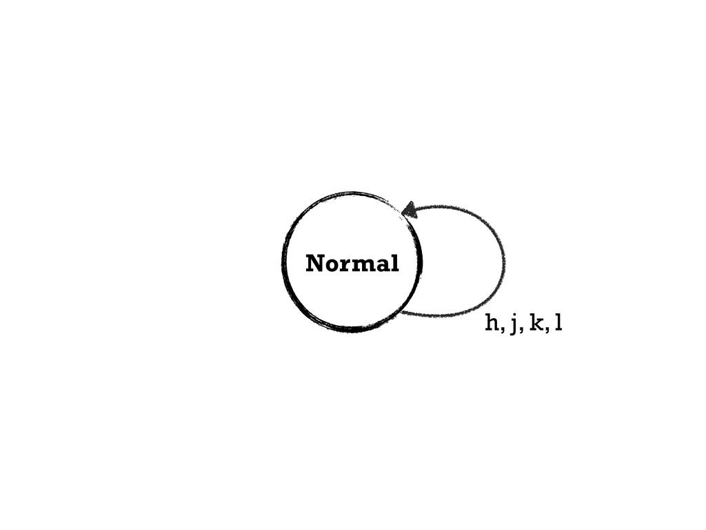 Normal h, j, k, l