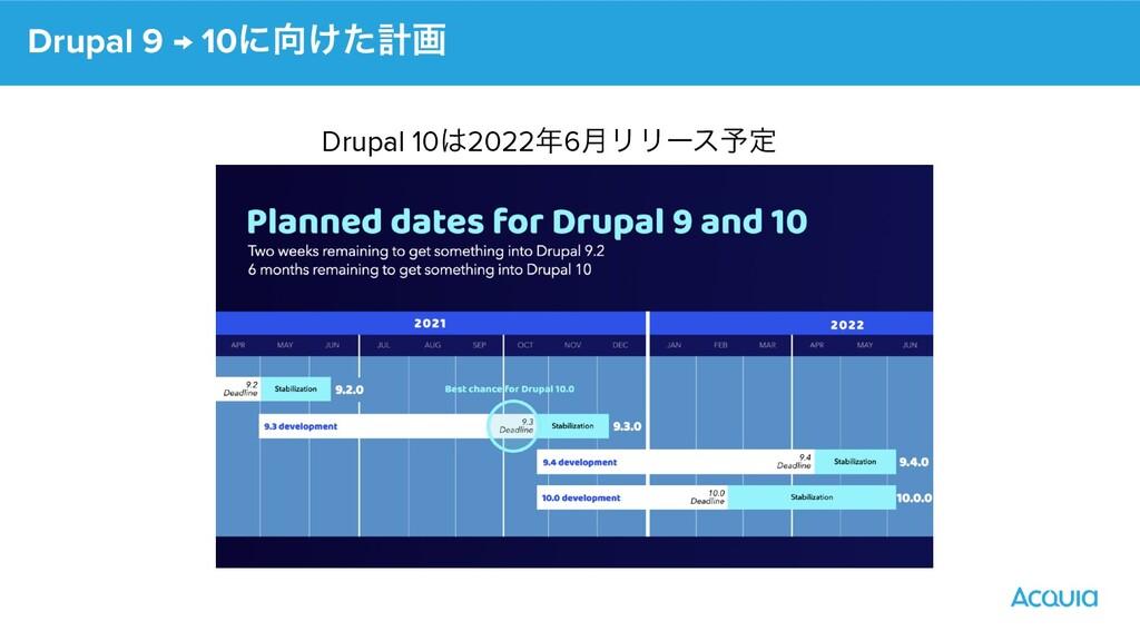 Drupal 9 → 10ʹ͚ͨܭը Drupal 1020226݄ϦϦʔε༧ఆ