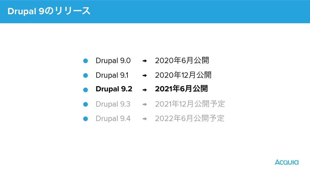 Drupal 9ͷϦϦʔε ● Drupal 9.0   ● Drupal 9.1   ● D...