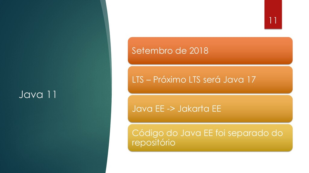 @rodrigograciano Java 11 11 Setembro de 2018 LT...