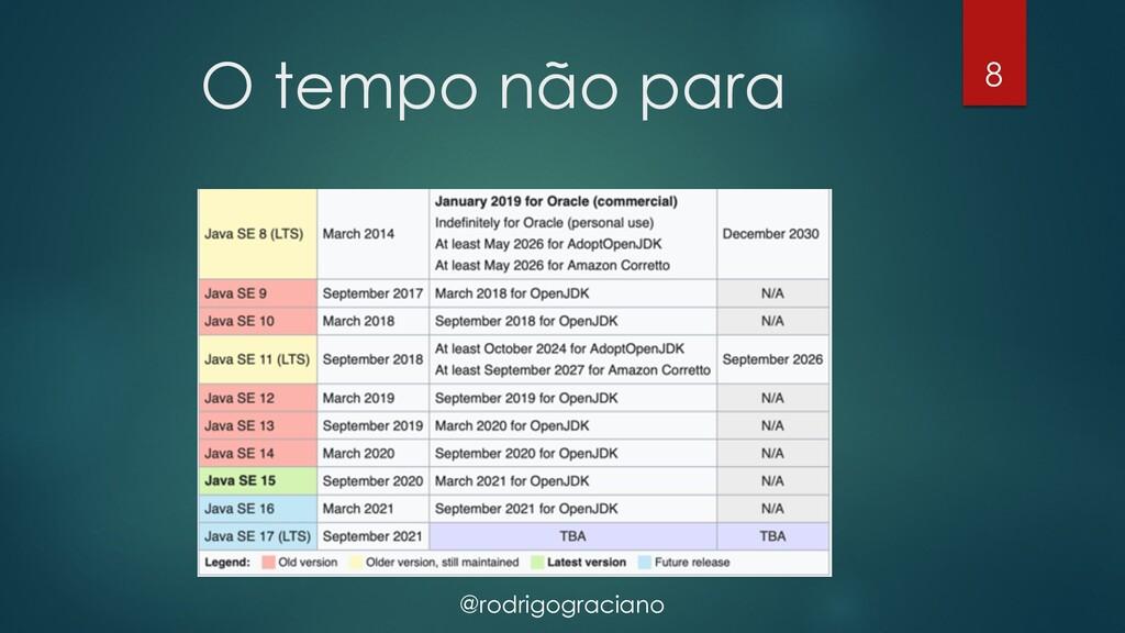 @rodrigograciano O tempo não para 8