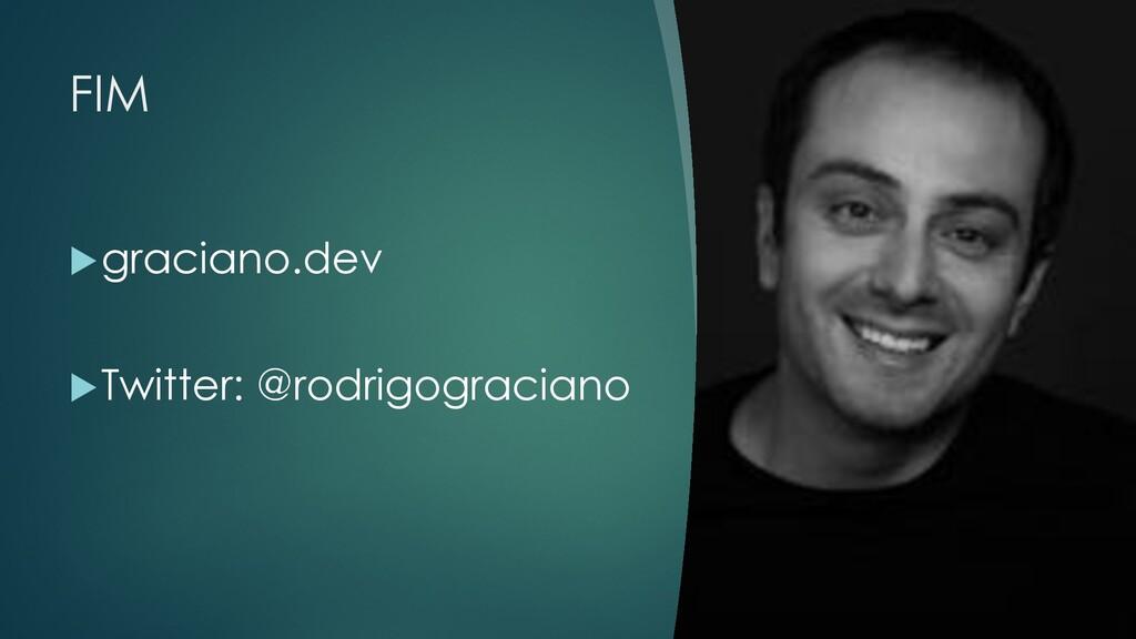 @rodrigograciano FIM ugraciano.dev uTwitter: @r...