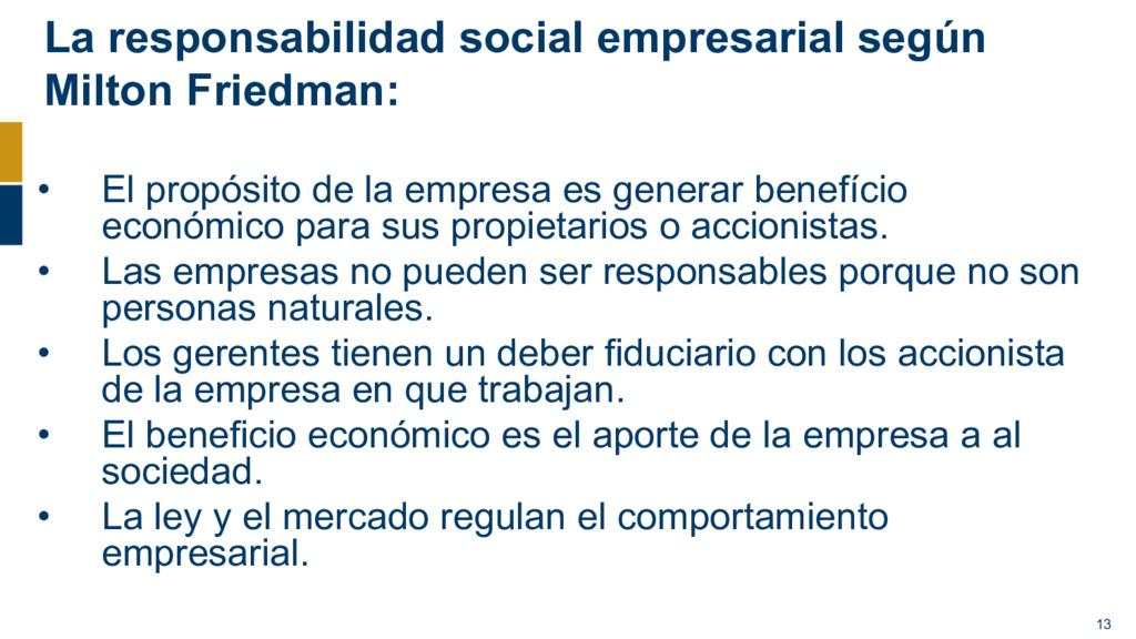 La responsabilidad social empresarial según Mil...