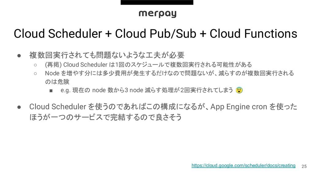 Cloud Scheduler + Cloud Pub/Sub + Cloud Functio...