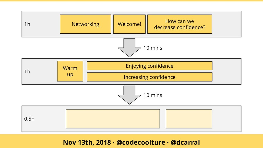 Nov 13th, 2018 · @codecoolture · @dcarral 0.5h ...