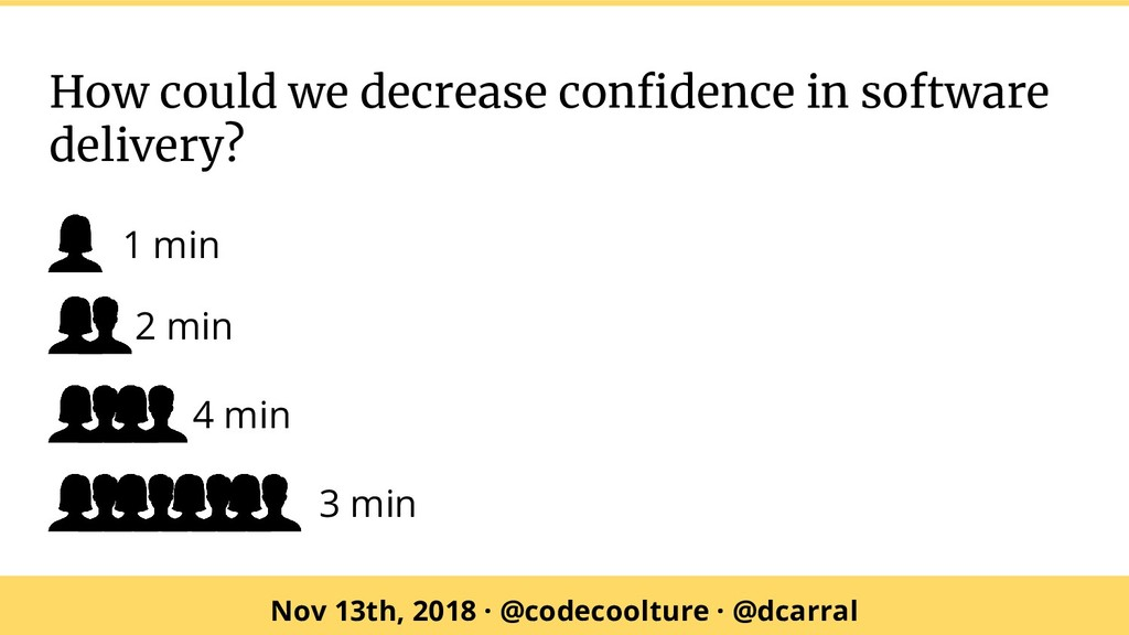 Nov 13th, 2018 · @codecoolture · @dcarral How c...