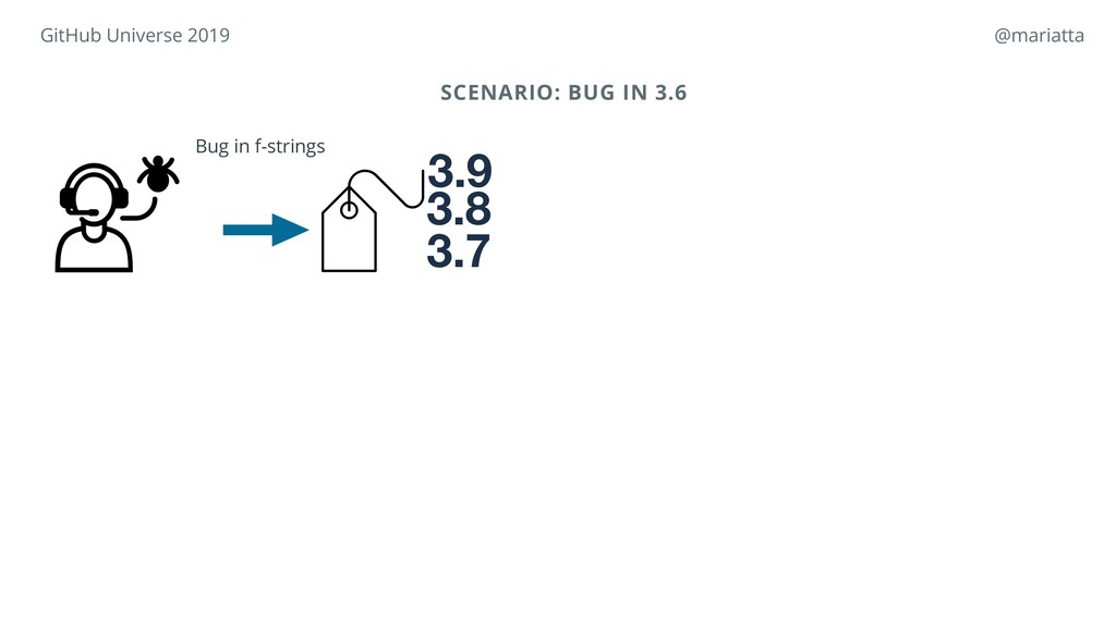 SCENARIO: BUG IN 3.6 Bug in f-strings 3.7 3.8 3...