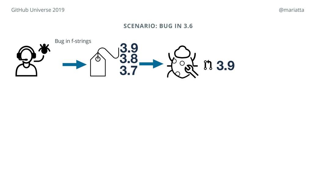 SCENARIO: BUG IN 3.6 Bug in f-strings 3.9 3.7 3...