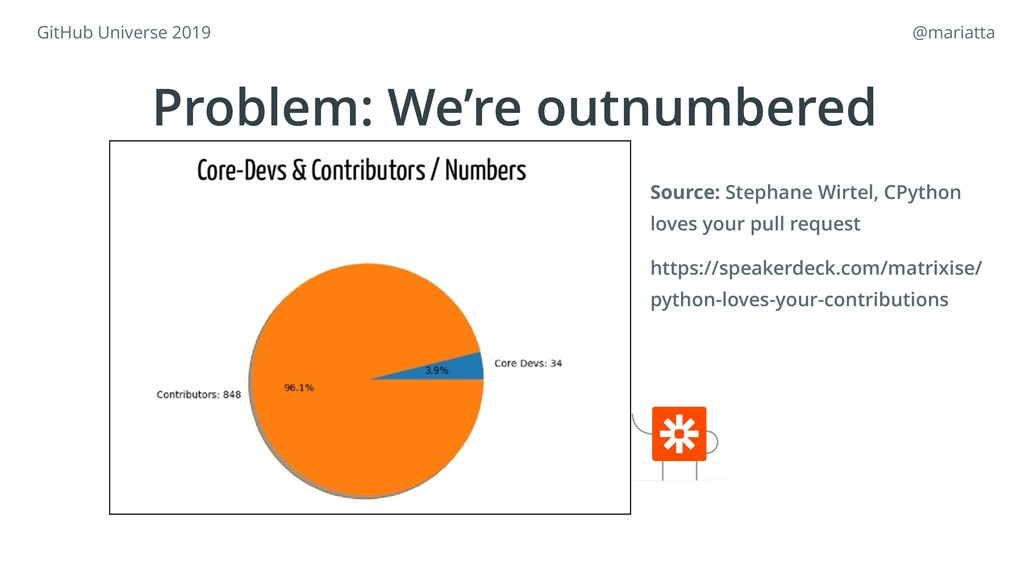 Problem: We're outnumbered Source: Stephane Wir...