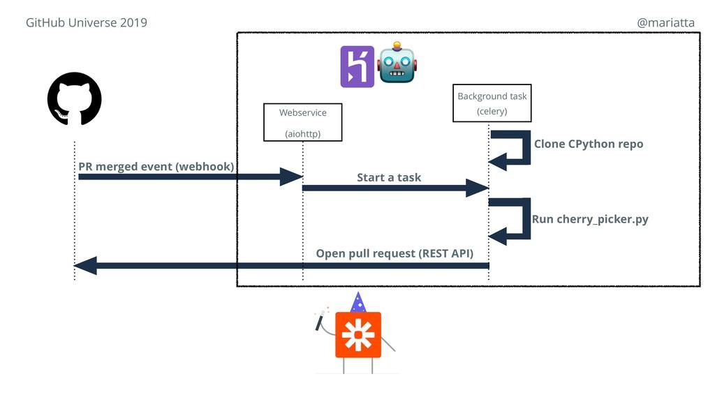 PR merged event (webhook)  Open pull request (R...