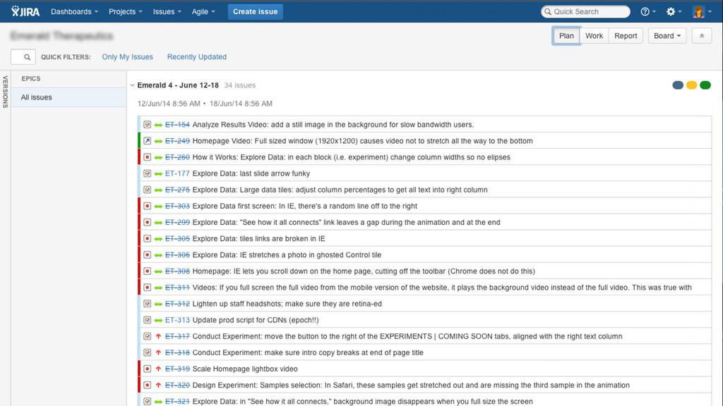 Backlog of tasks