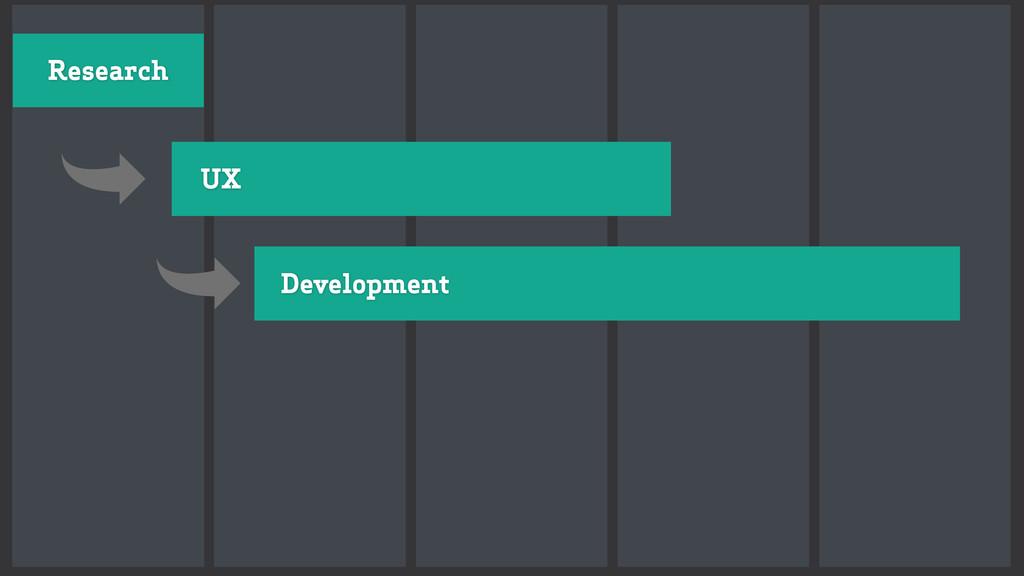 Research UX Development