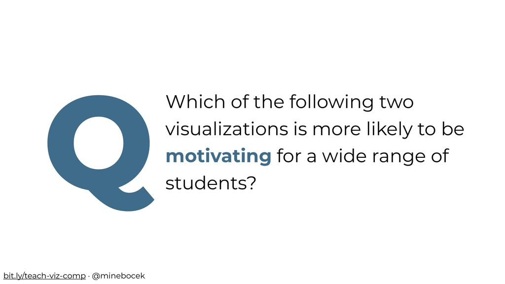 Which of the following two visualizations is mo...