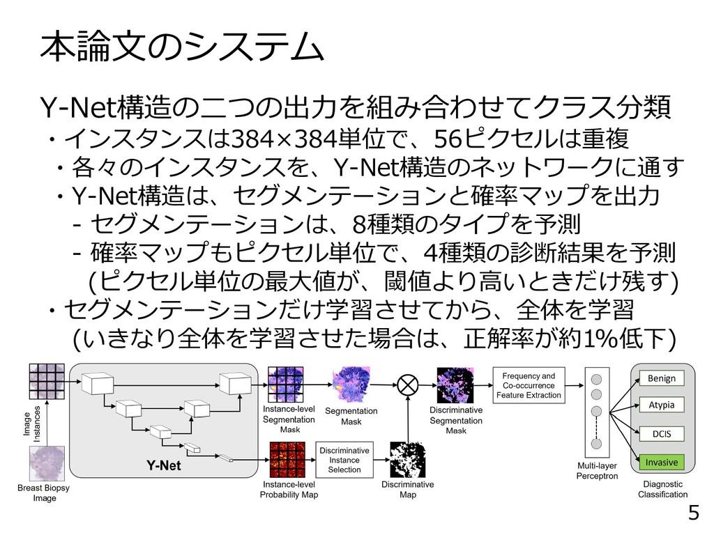 本論文のシステム 5 Y-Net構造の二つの出力を組み合わせてクラス分類 ・インスタンスは38...