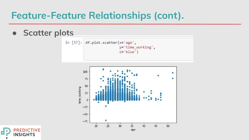 Feature-Feature Relationships (cont). ● Scatter...