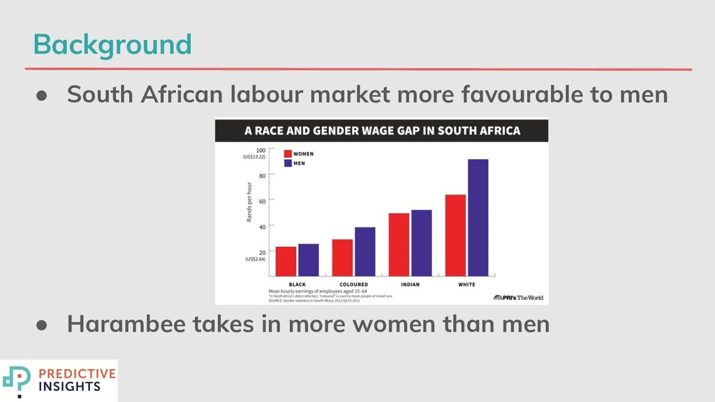 Background ● South African labour market more f...