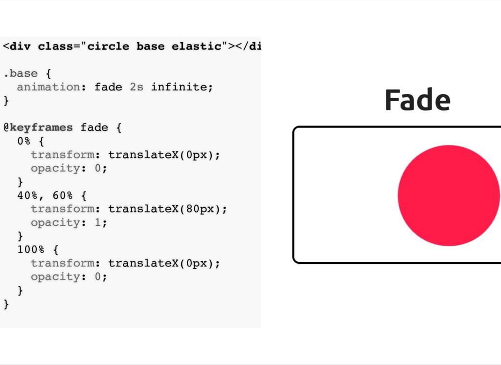"Fade Fade <div class=""circle base elastic""></di..."