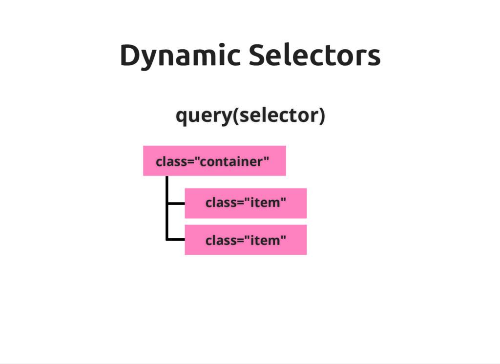 """Dynamic Selectors Dynamic Selectors class=""""cont..."""