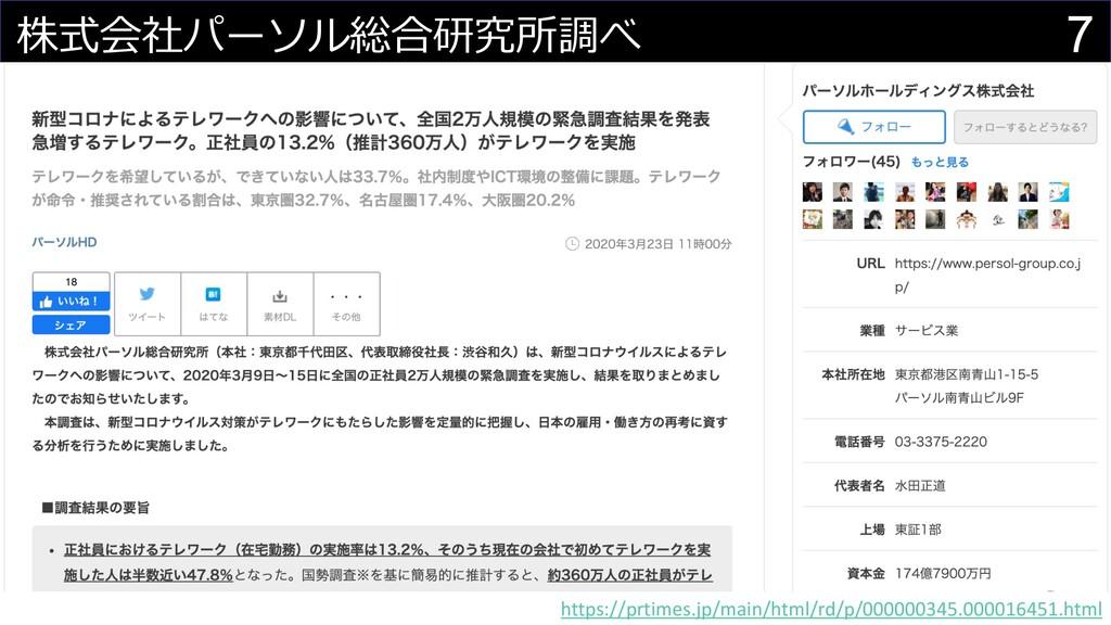 7 株式会社パーソル総合研究所調べ https://prtimes.jp/main/html/...