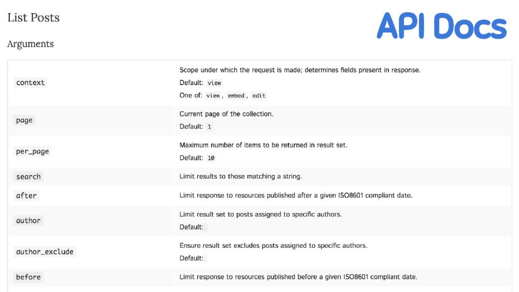 API Docs