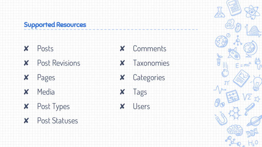 Supported Resources ✘ Posts ✘ Post Revisions ✘ ...