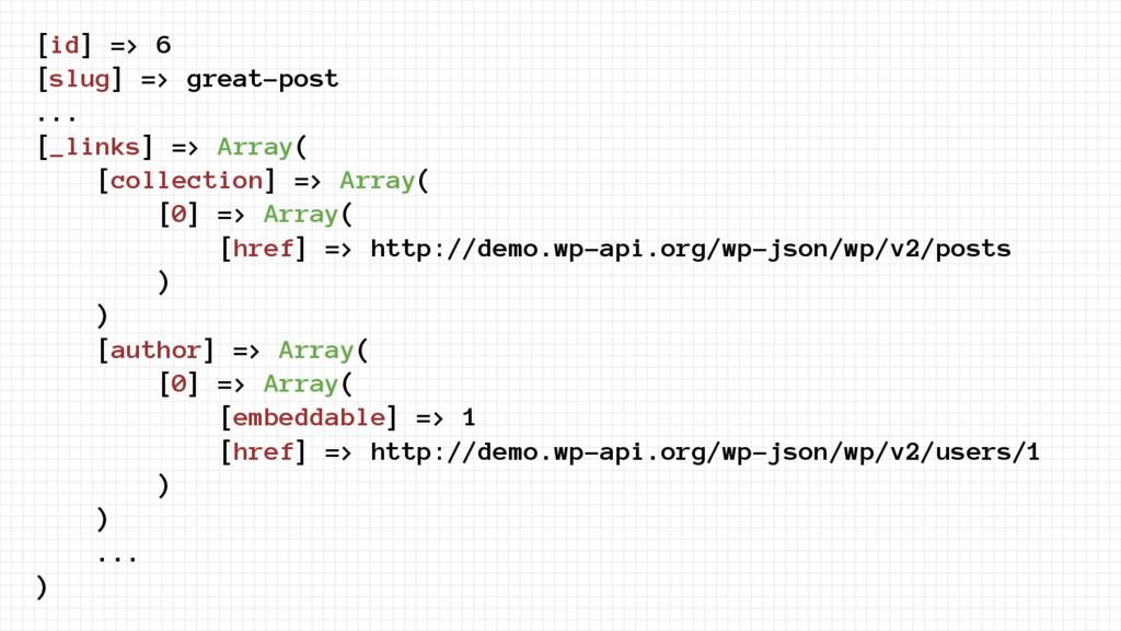 [id] => 6 [slug] => great-post ... [_links] => ...