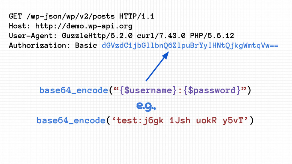 GET /wp-json/wp/v2/posts HTTP/1.1 Host: http://...