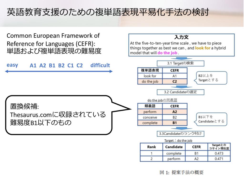 英語教育⽀援のための複単語表現平易化⼿法の検討 Common European Framewo...