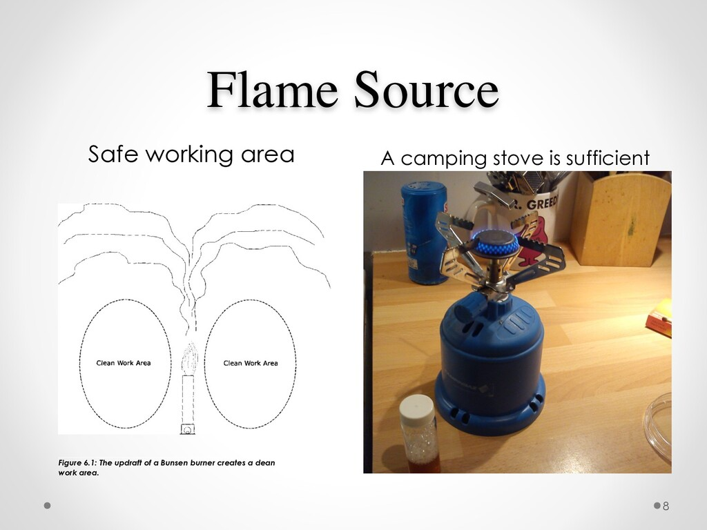 Flame Source Safe working area A camping stove ...
