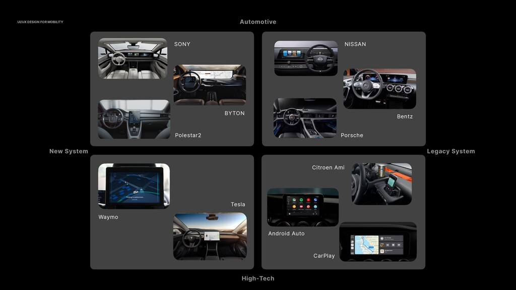 UI/UX DESIGN FOR MOBILITY Automotive High-Tech ...