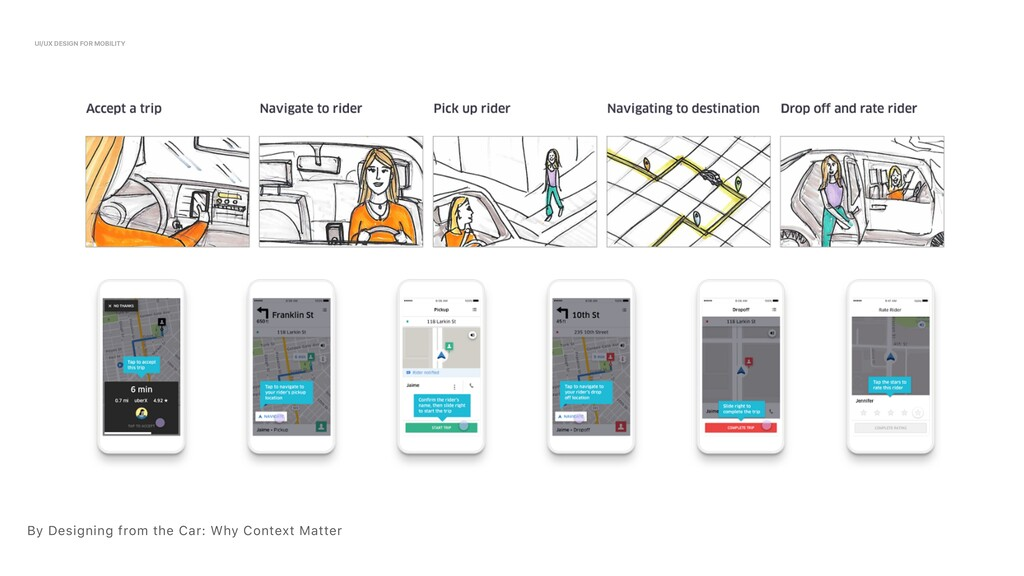 By Designing from the Car: Why Context Matter U...