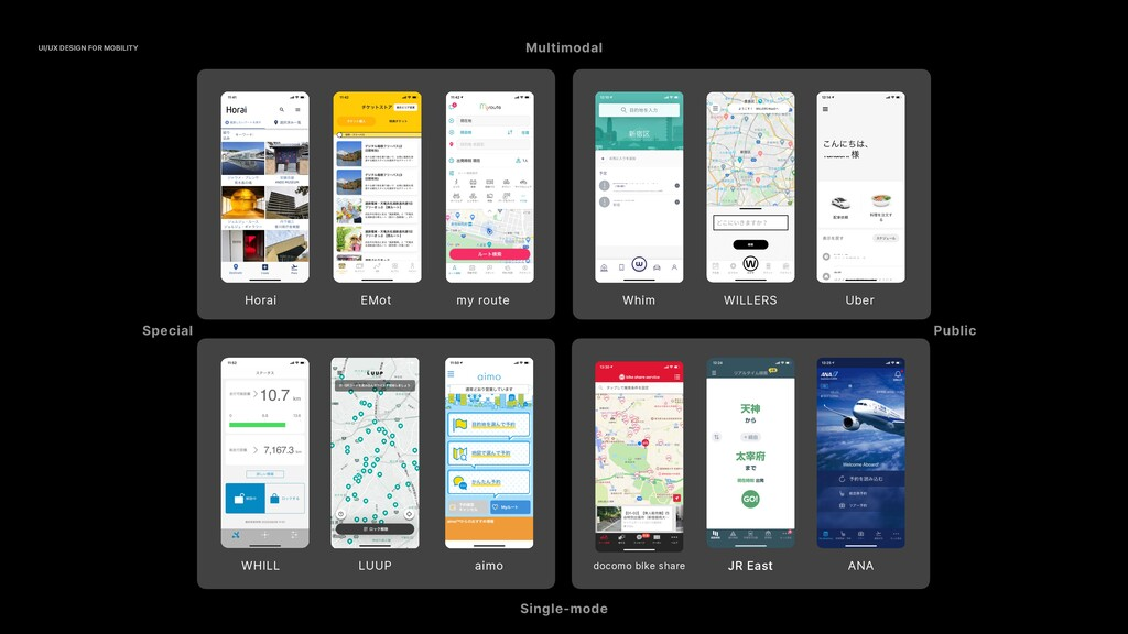 UI/UX DESIGN FOR MOBILITY Horai EMot my route L...