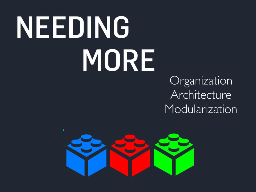 NEEDING Organization Architecture Modularizatio...