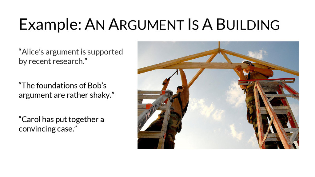 """Example: AN ARGUMENT IS A BUILDING """"Alice's arg..."""