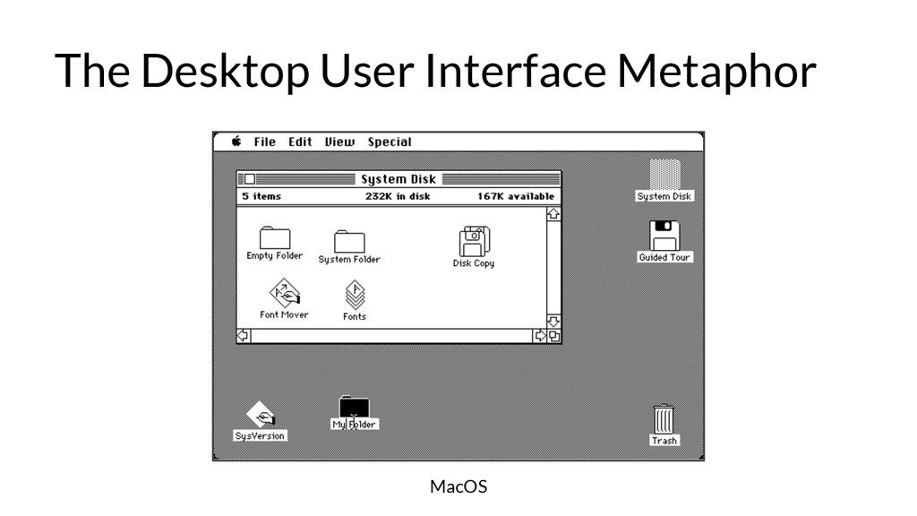 The Desktop User Interface Metaphor MacOS