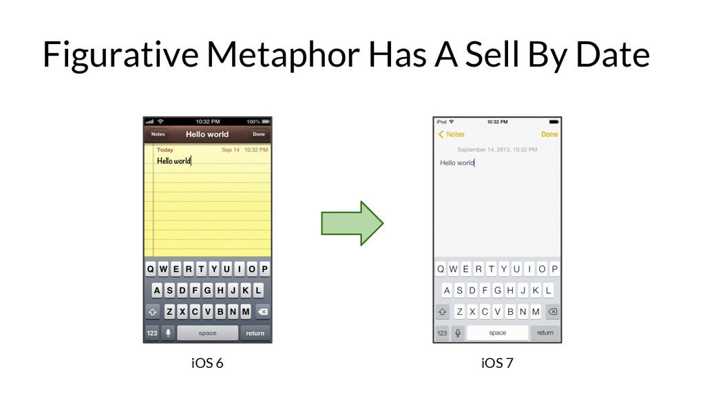 Figurative Metaphor Has A Sell By Date iOS 6 iO...