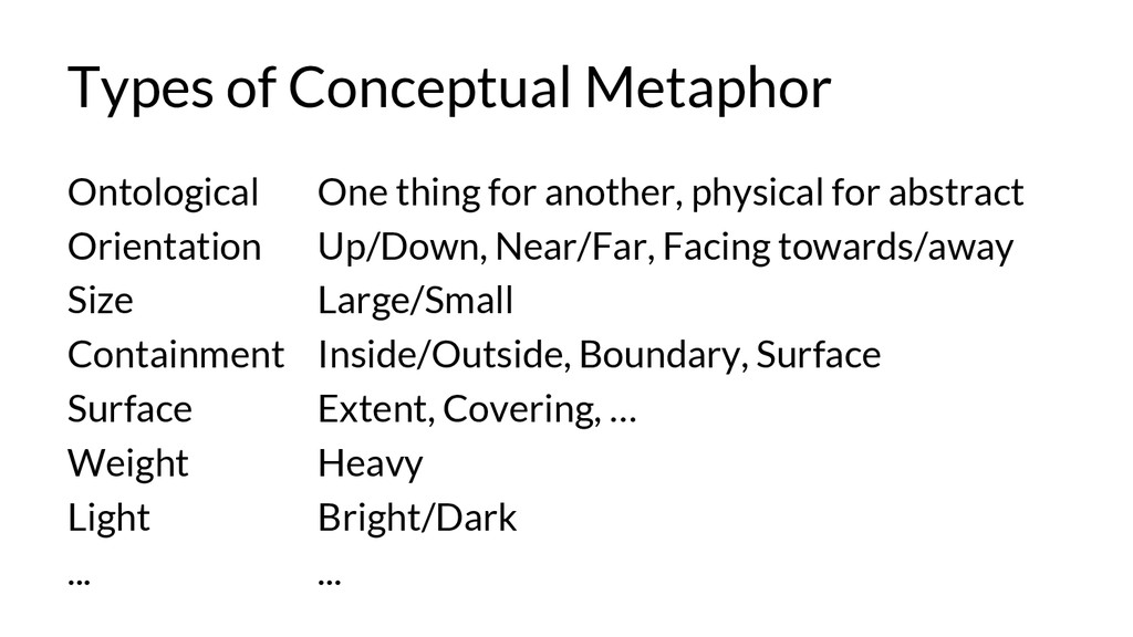 Types of Conceptual Metaphor One thing for anot...