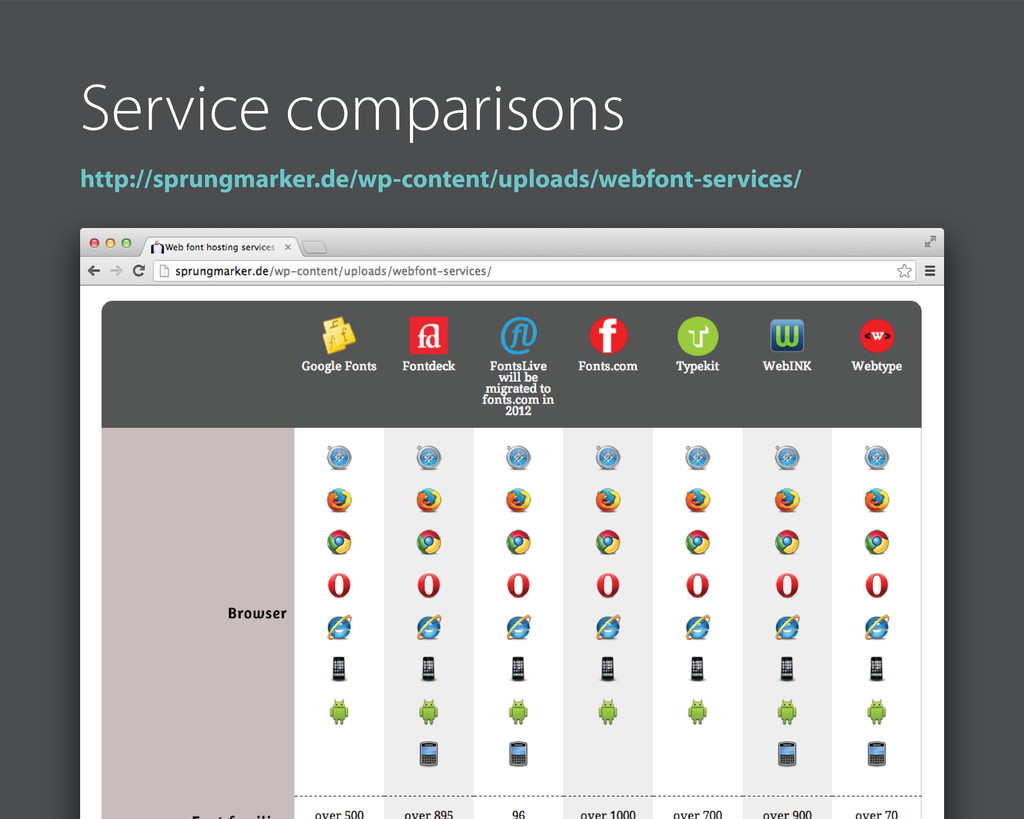 Service comparisons http://sprungmarker.de/wp-c...